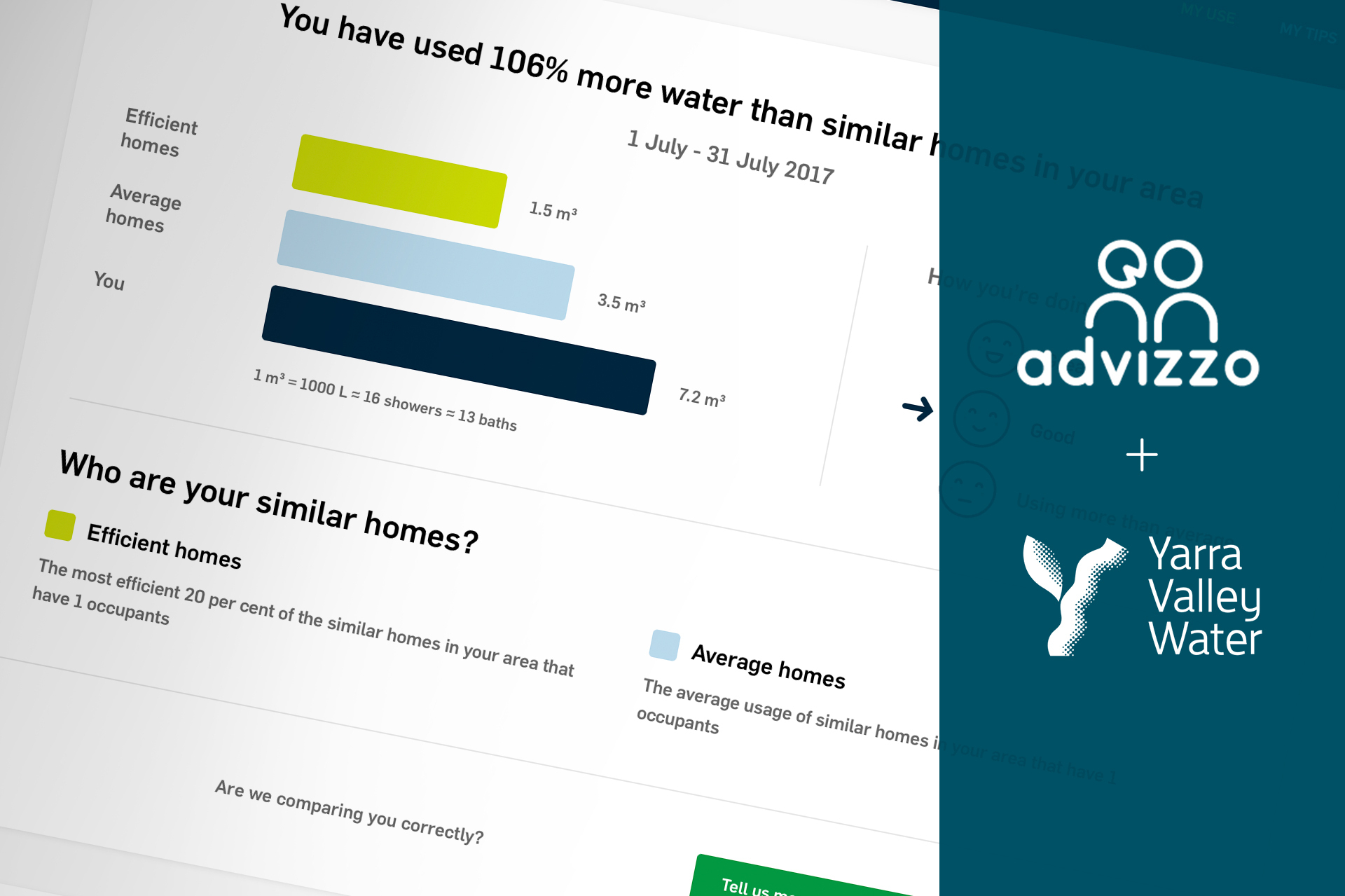 Yarra Valley Water deploys behavioural science methodology to assist water conservation